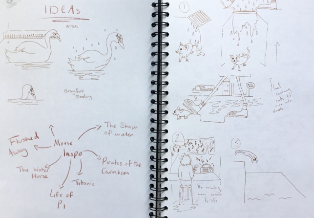 Initial Ideas